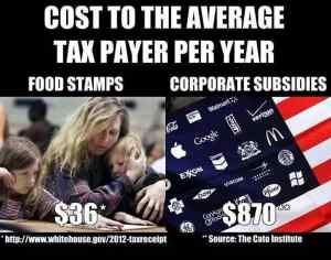 food-stamps-corporate-welfare